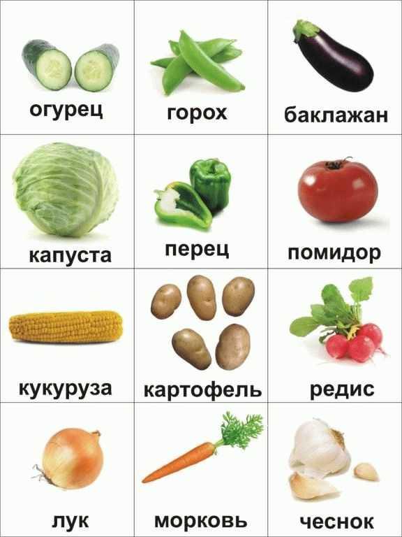 Овощи и фрукты рисунок – Мультяшные детские картинки для ...