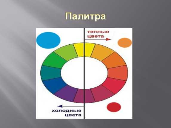 Урок рисования 2 класс презентация поэтапное рисование красками для